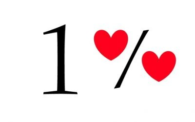 Személyi jövedelemadó 1%